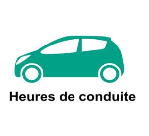 Les heures de conduite avec la mise en relation avec des auto-école partenaires, le repérage des lieux d'examen, la familiarisation avec le véhicule et la mise en conditions d'examen.